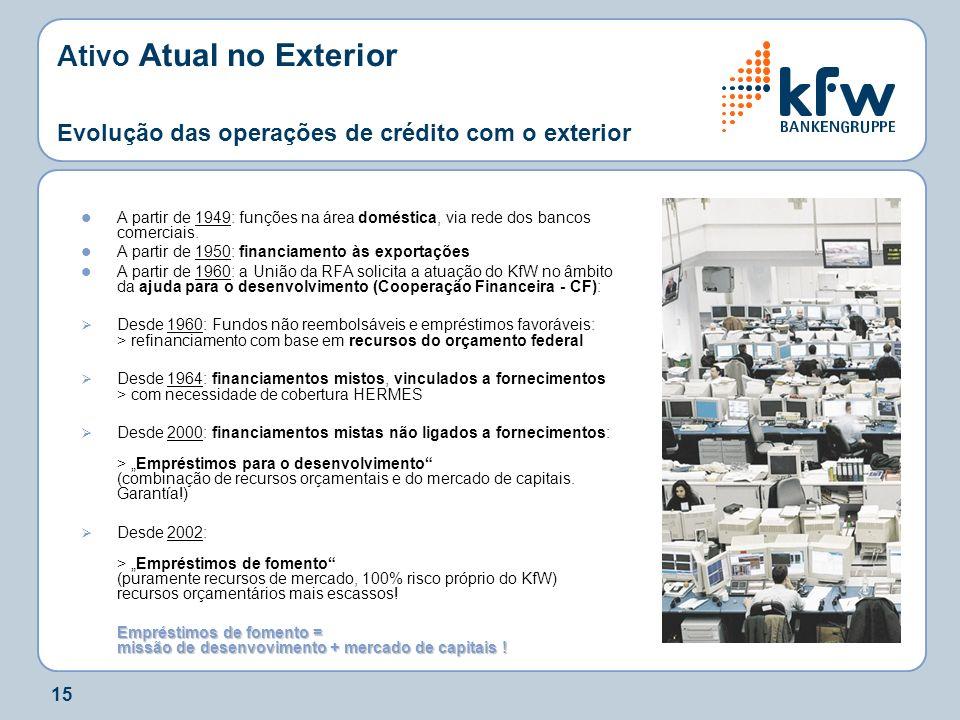 15 Ativo Atual no Exterior Evolução das operações de crédito com o exterior A partir de 1949: funções na área doméstica, via rede dos bancos comerciai