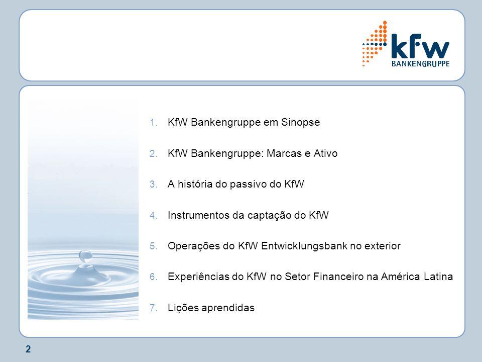2 1. KfW Bankengruppe em Sinopse 2. KfW Bankengruppe: Marcas e Ativo 3. A história do passivo do KfW 4. Instrumentos da captação do KfW 5. Operações d