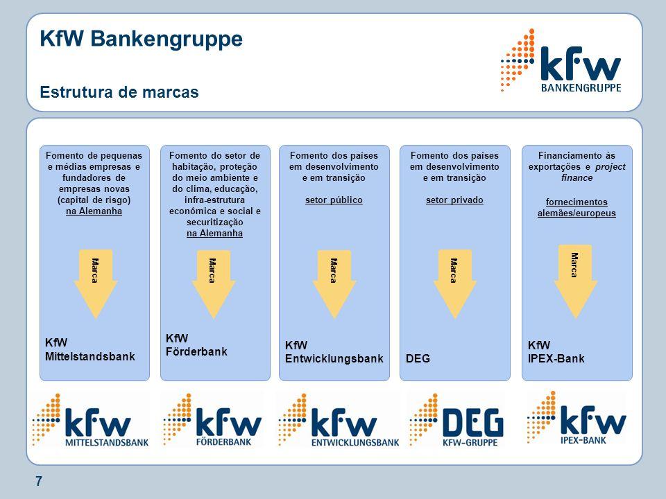 7 Fomento de pequenas e médias empresas e fundadores de empresas novas (capital de risgo) na Alemanha KfW Mittelstandsbank Fomento do setor de habitaç