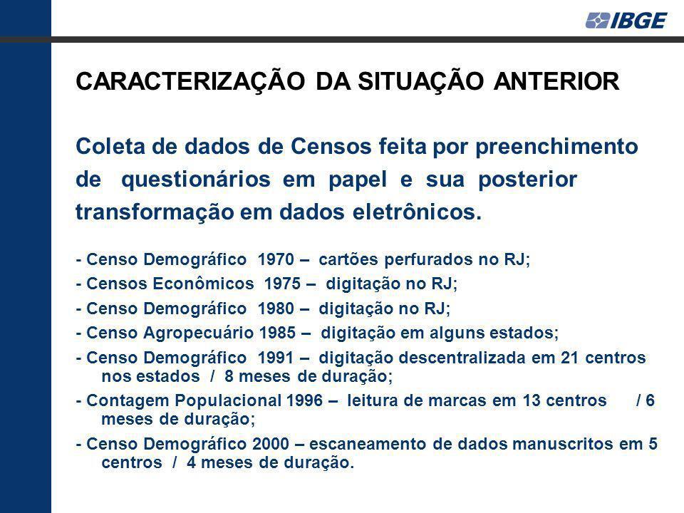 CARACTERIZAÇÃO DA SITUAÇÃO ANTERIOR Coleta de dados de Censos feita por preenchimento de questionários em papel e sua posterior transformação em dados eletrônicos.