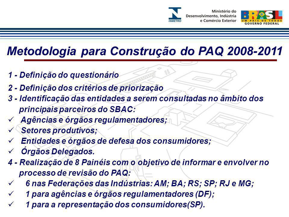 5 - Envio do questionário com prazo para respostas; 6 - Monitoramento do preenchimento do questionário; 7 - Tabulação das respostas contidas nos questionários; 8 - Reuniões de priorização (4); 9 - Discussão do elenco de demandas resultantes, pelo CBAC, para a modelagem do Plano; 10- Obtenção da anuência dos Agentes Regulamentadores aos programas relativos aos produtos de sua competência regulatória; 11- Elaboração da versão final do Plano de Ação Quadrienal e sua validação pelo CBAC; 12- Aprovação do PAQ pelo Conmetro e sua publicação no D.O.U.; 13- Comunicação aos setores envolvidos sobre o elenco priorizado; 14- Implementação do PAQ pelo Inmetro.