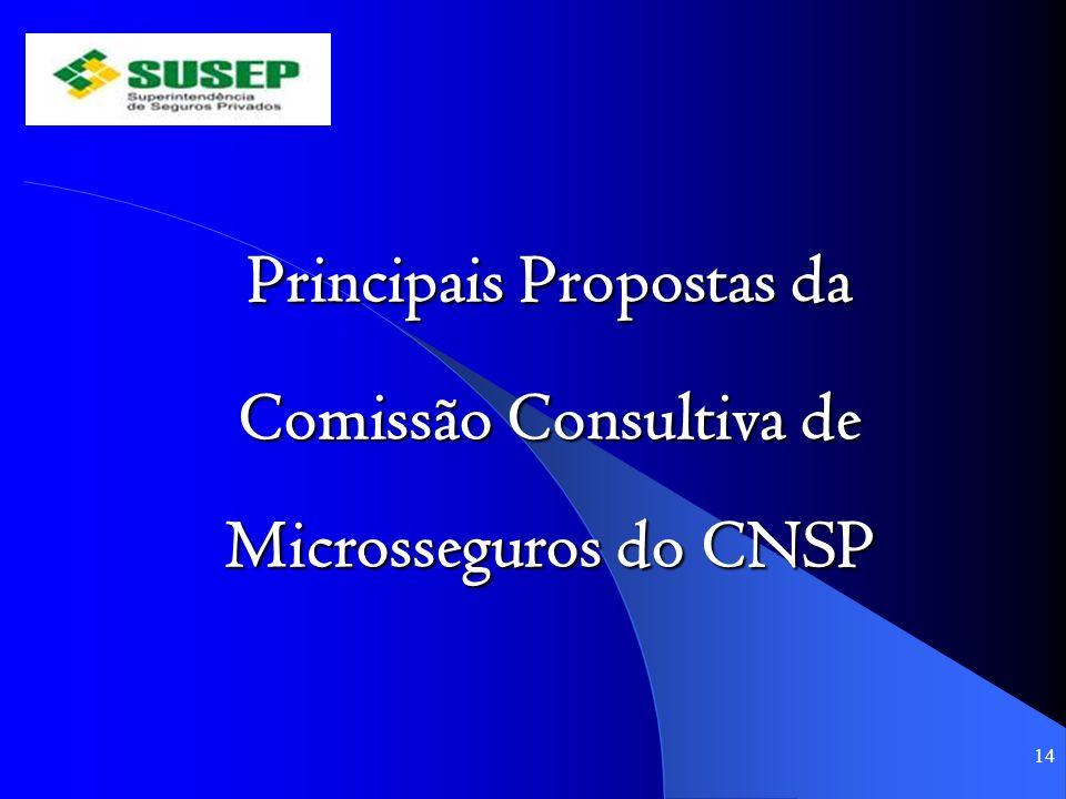 Principais Propostas da Comissão Consultiva de Microsseguros do CNSP 14
