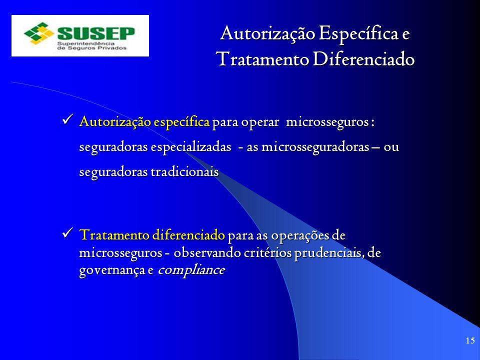 Autorização Específica e Tratamento Diferenciado Autorização específica para operar microsseguros : seguradoras especializadas - as microsseguradoras