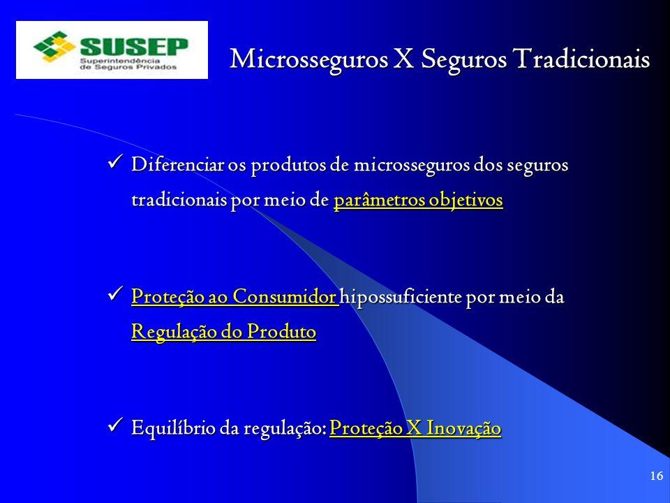 Microsseguros X Seguros Tradicionais Diferenciar os produtos de microsseguros dos seguros tradicionais por meio de parâmetros objetivos Diferenciar os