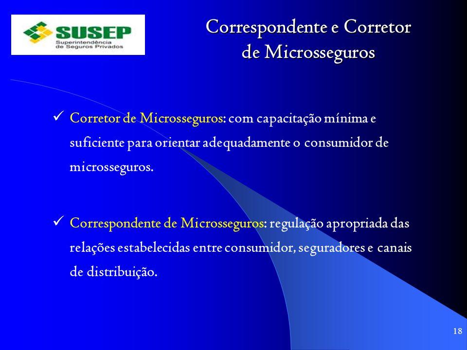 Correspondente e Corretor de Microsseguros Corretor de Microsseguros: com capacitação mínima e suficiente para orientar adequadamente o consumidor de