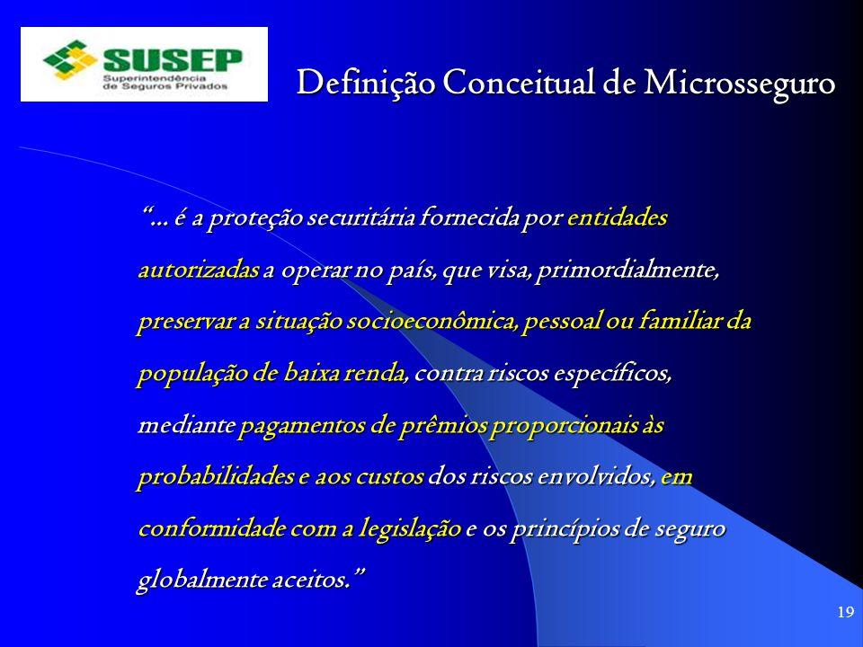 Definição Conceitual de Microsseguro... é a proteção securitária fornecida por entidades autorizadas a operar no país, que visa, primordialmente, pres