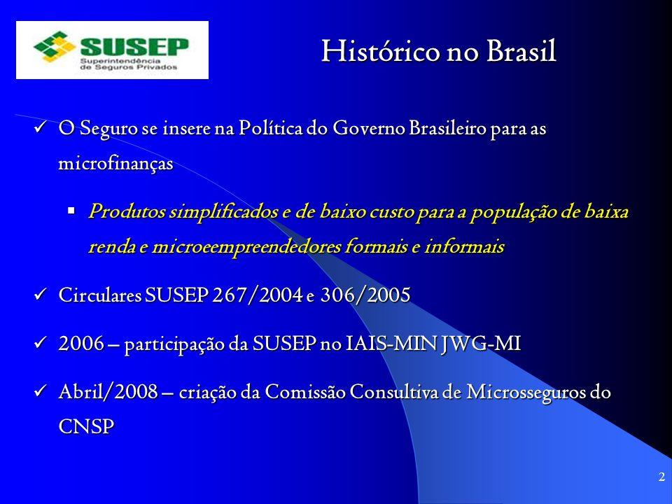 Histórico no Brasil O Seguro se insere na Política do Governo Brasileiro para as microfinanças O Seguro se insere na Política do Governo Brasileiro pa