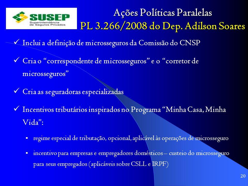 Ações Políticas Paralelas PL 3.266/2008 do Dep. Adilson Soares Inclui a definição de microsseguros da Comissão do CNSP Cria o correspondente de micros