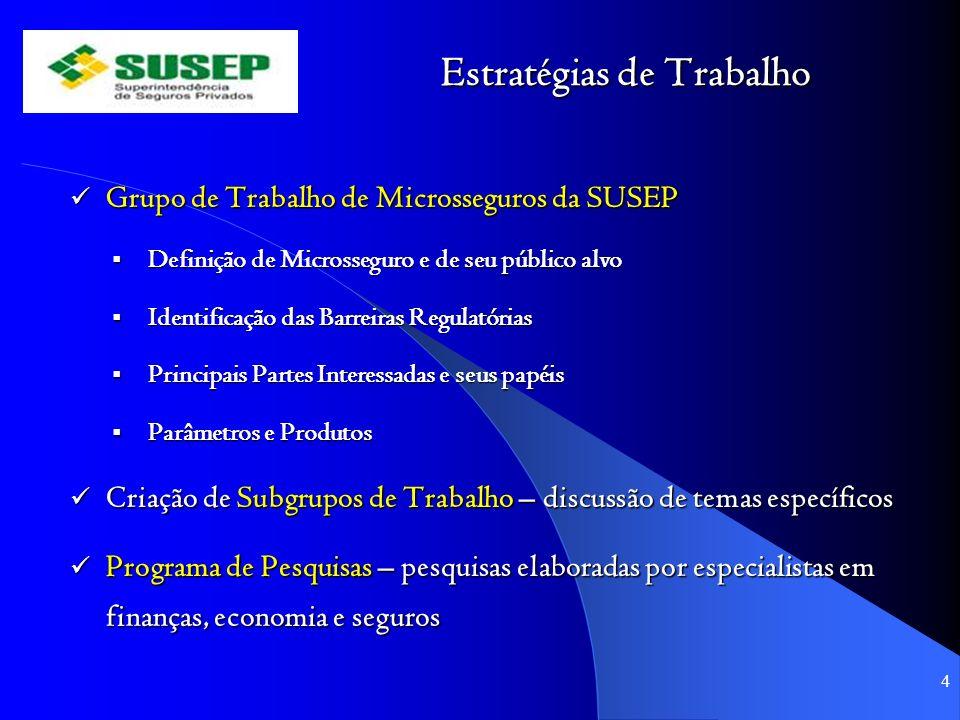 Estratégias de Trabalho Grupo de Trabalho de Microsseguros da SUSEP Grupo de Trabalho de Microsseguros da SUSEP Definição de Microsseguro e de seu púb