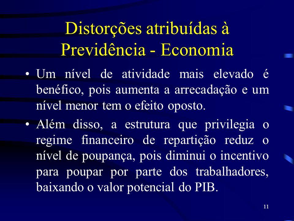 11 Distorções atribuídas à Previdência - Economia Um nível de atividade mais elevado é benéfico, pois aumenta a arrecadação e um nível menor tem o efe