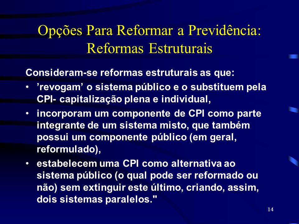 14 Opções Para Reformar a Previdência: Reformas Estruturais Consideram-se reformas estruturais as que: revogam o sistema público e o substituem pela C