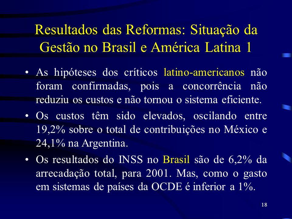 18 Resultados das Reformas: Situação da Gestão no Brasil e América Latina 1 As hipóteses dos críticos latino-americanos não foram confirmadas, pois a