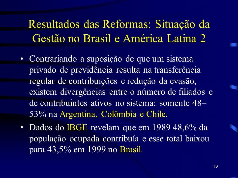19 Resultados das Reformas: Situação da Gestão no Brasil e América Latina 2 Contrariando a suposição de que um sistema privado de previdência resulta