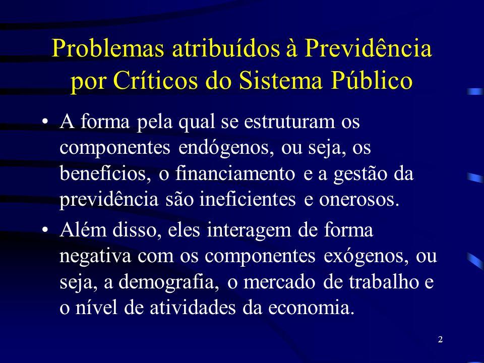 2 Problemas atribuídos à Previdência por Críticos do Sistema Público A forma pela qual se estruturam os componentes endógenos, ou seja, os benefícios,