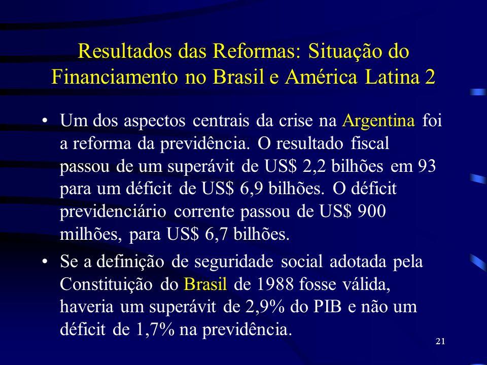 21 Resultados das Reformas: Situação do Financiamento no Brasil e América Latina 2 Um dos aspectos centrais da crise na Argentina foi a reforma da pre