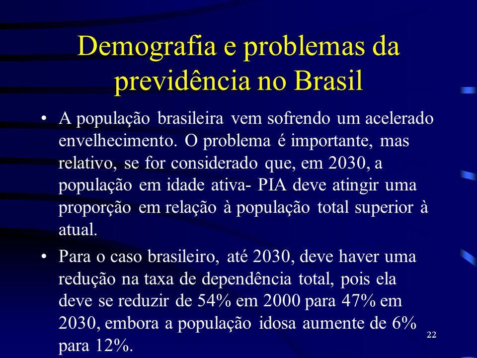 22 Demografia e problemas da previdência no Brasil A população brasileira vem sofrendo um acelerado envelhecimento. O problema é importante, mas relat