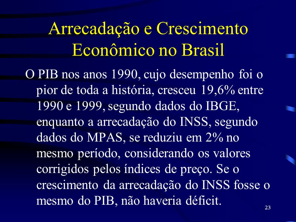 23 Arrecadação e Crescimento Econômico no Brasil O PIB nos anos 1990, cujo desempenho foi o pior de toda a história, cresceu 19,6% entre 1990 e 1999,