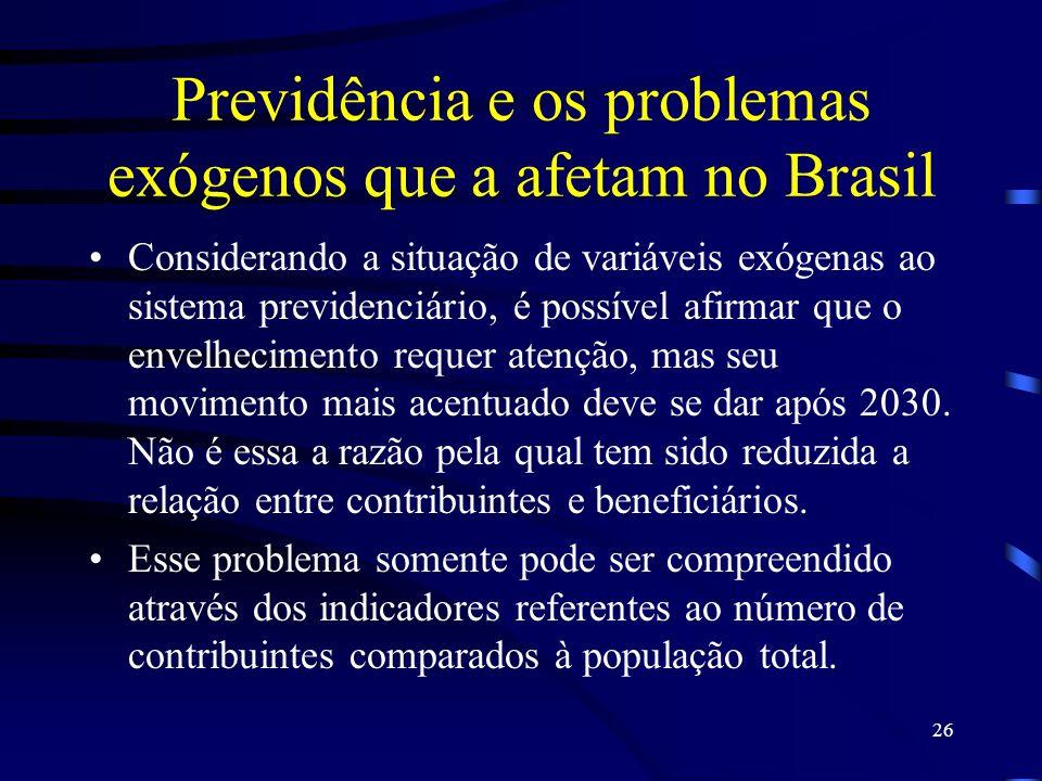 26 Previdência e os problemas exógenos que a afetam no Brasil Considerando a situação de variáveis exógenas ao sistema previdenciário, é possível afir