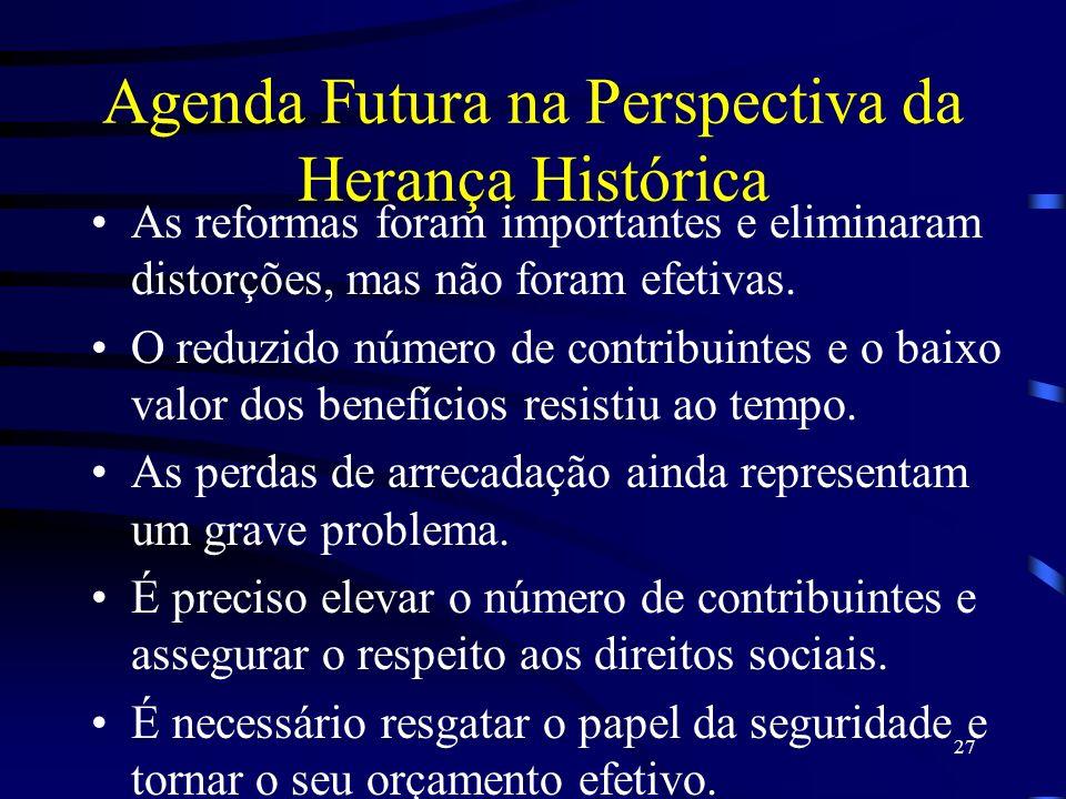 27 Agenda Futura na Perspectiva da Herança Histórica As reformas foram importantes e eliminaram distorções, mas não foram efetivas. O reduzido número