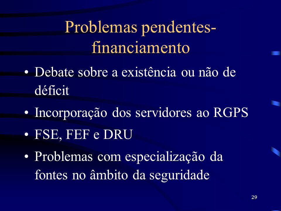 29 Problemas pendentes- financiamento Debate sobre a existência ou não de déficit Incorporação dos servidores ao RGPS FSE, FEF e DRU Problemas com esp
