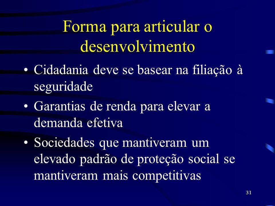 31 Forma para articular o desenvolvimento Cidadania deve se basear na filiação à seguridade Garantias de renda para elevar a demanda efetiva Sociedade