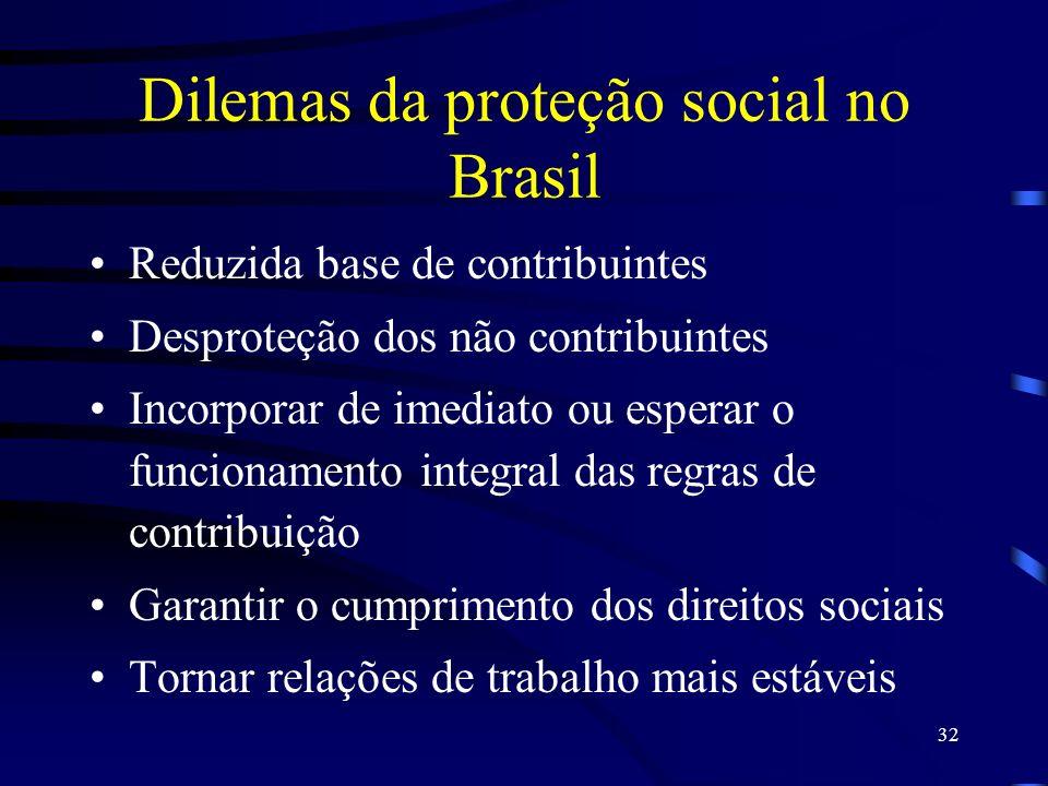 32 Dilemas da proteção social no Brasil Reduzida base de contribuintes Desproteção dos não contribuintes Incorporar de imediato ou esperar o funcionam