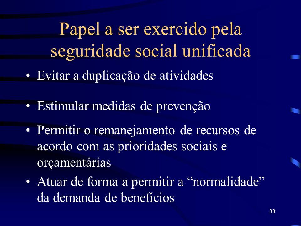 33 Papel a ser exercido pela seguridade social unificada Evitar a duplicação de atividades Estimular medidas de prevenção Permitir o remanejamento de
