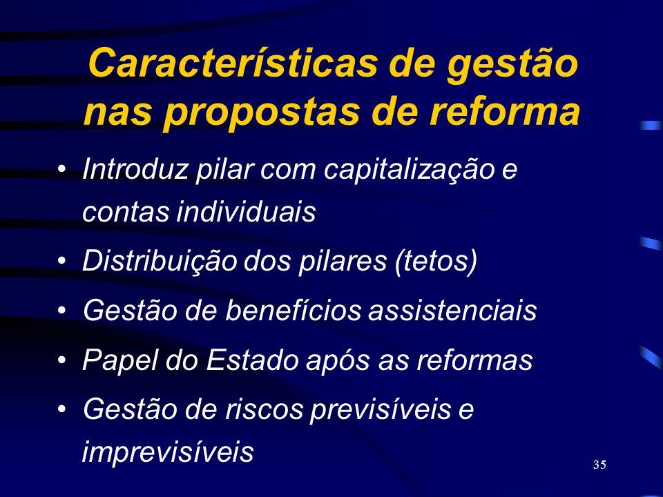 35 Características de gestão nas propostas de reforma Introduz pilar com capitalização e contas individuais Distribuição dos pilares (tetos) Gestão de