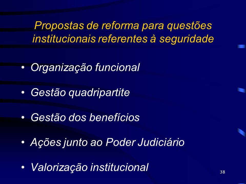 38 Propostas de reforma para questões institucionais referentes à seguridade Organização funcional Gestão quadripartite Gestão dos benefícios Ações ju