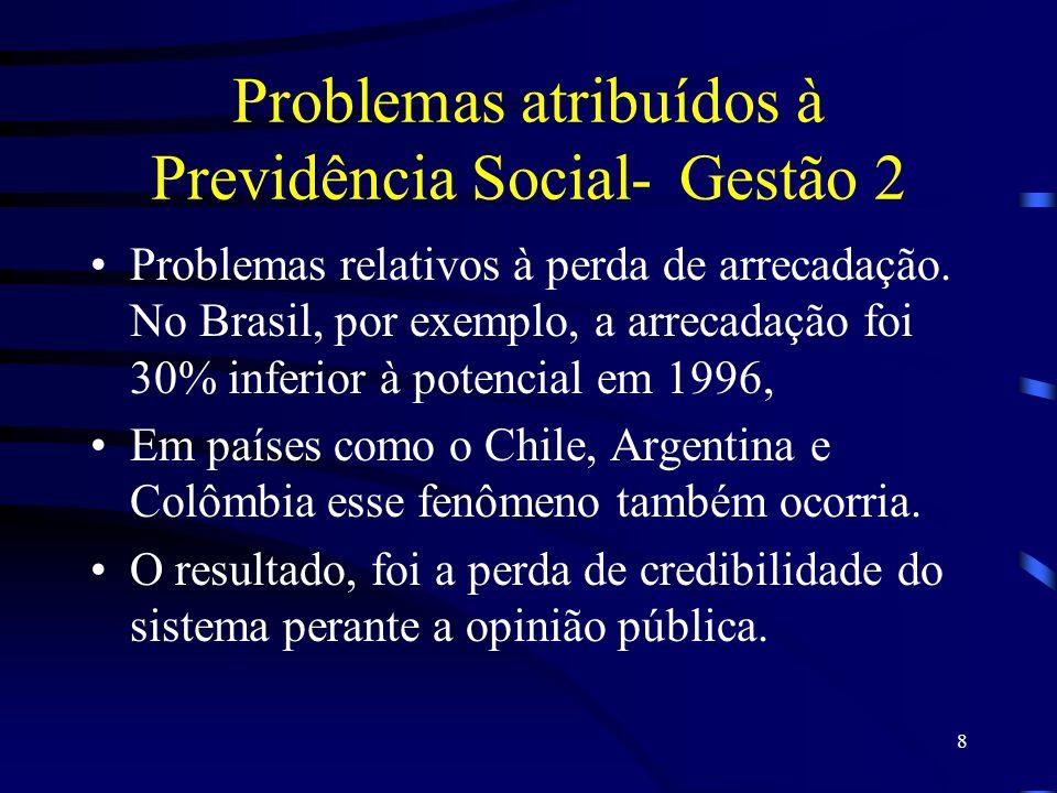 8 Problemas atribuídos à Previdência Social-Gestão 2 Problemas relativos à perda de arrecadação. No Brasil, por exemplo, a arrecadação foi 30% inferio