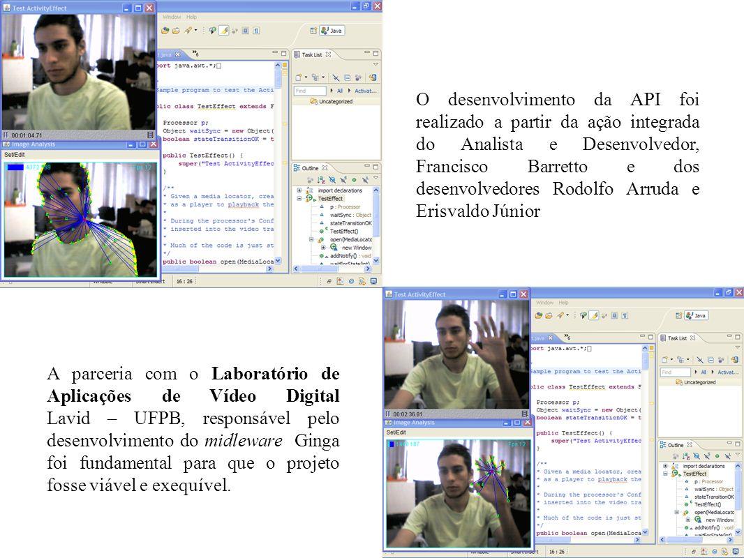 O desenvolvimento da API foi realizado a partir da ação integrada do Analista e Desenvolvedor, Francisco Barretto e dos desenvolvedores Rodolfo Arruda