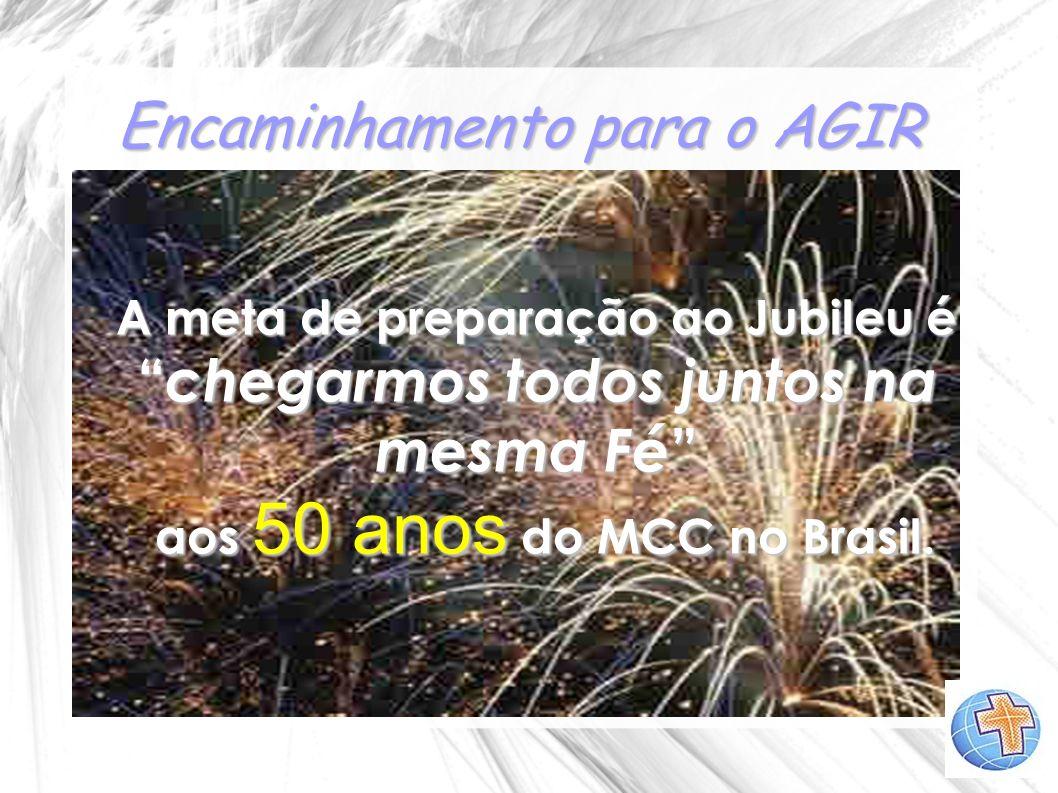 Encaminhamento para o AGIR Vivência comunitária: 50 ANOS DE MCC NO BRASIL O cristão crê com os outros e naquilo que os outros crêem.