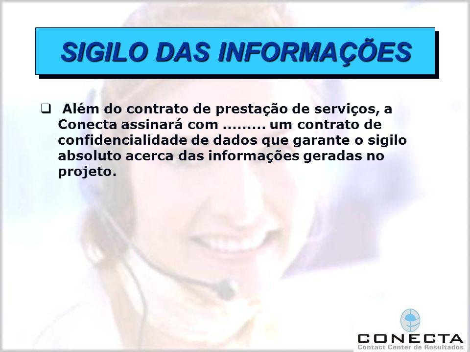 SIGILO DAS INFORMAÇÕES Além do contrato de prestação de serviços, a Conecta assinará com.........
