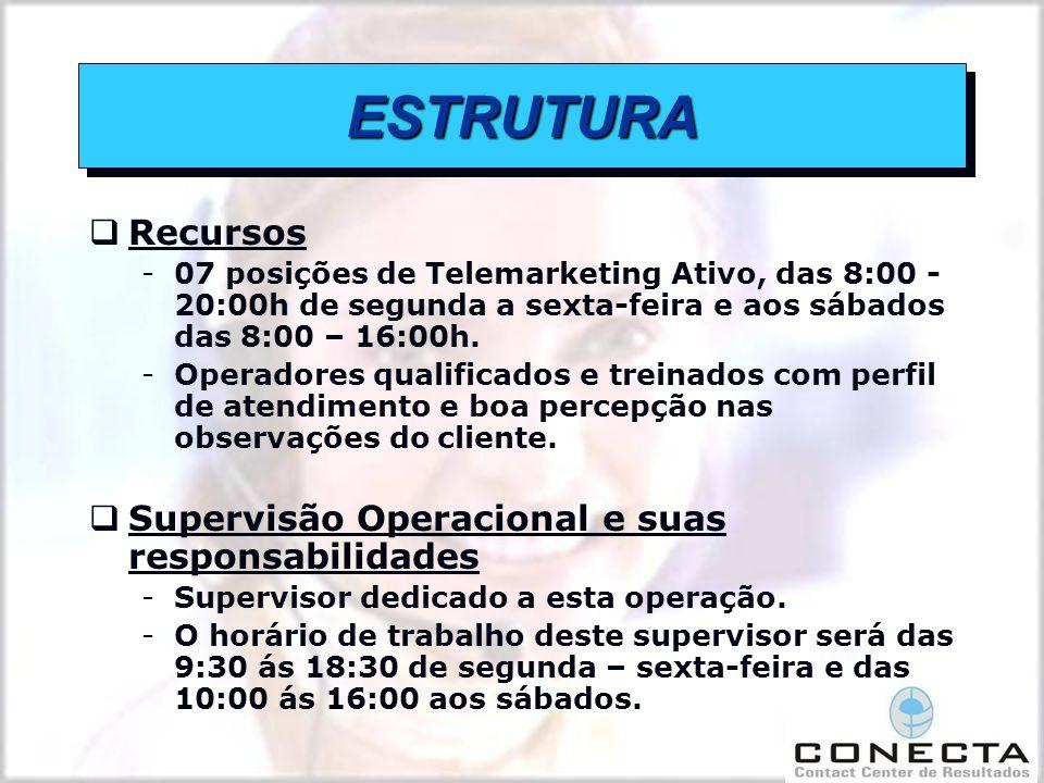 Recursos -07 posições de Telemarketing Ativo, das 8:00 - 20:00h de segunda a sexta-feira e aos sábados das 8:00 – 16:00h.