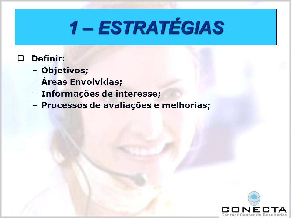 1 – ESTRATÉGIAS Definir: –Objetivos; –Áreas Envolvidas; –Informações de interesse; –Processos de avaliações e melhorias;
