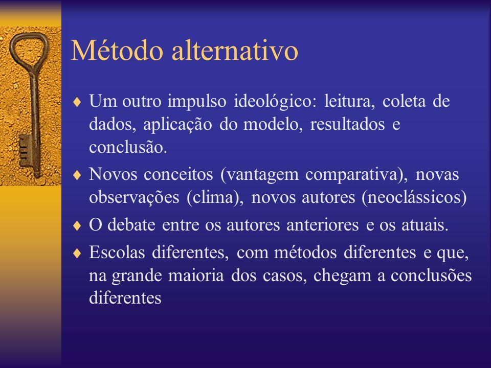 Método alternativo Um outro impulso ideológico: leitura, coleta de dados, aplicação do modelo, resultados e conclusão. Novos conceitos (vantagem compa