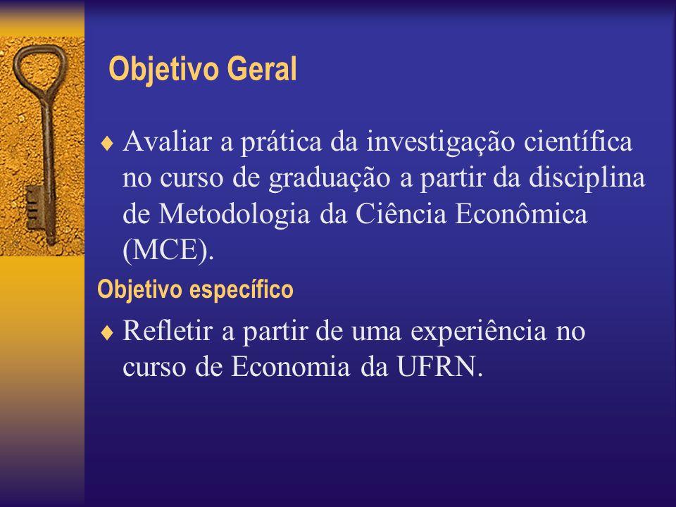 Objetivo Geral Avaliar a prática da investigação científica no curso de graduação a partir da disciplina de Metodologia da Ciência Econômica (MCE). Ob