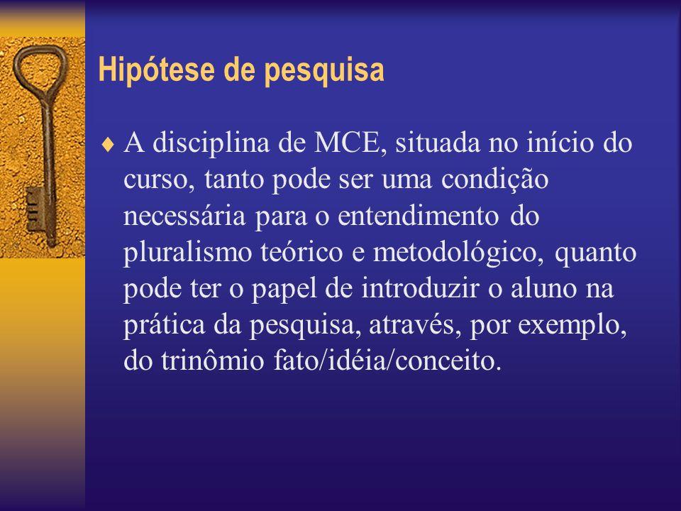 Hipótese de pesquisa A disciplina de MCE, situada no início do curso, tanto pode ser uma condição necessária para o entendimento do pluralismo teórico
