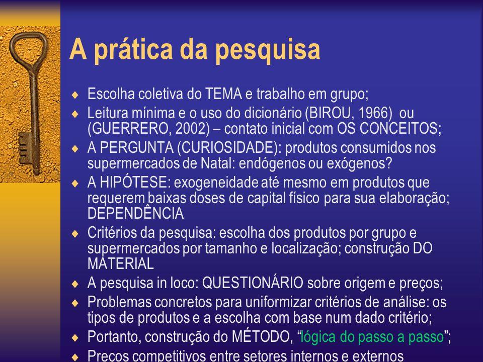 A prática da pesquisa Escolha coletiva do TEMA e trabalho em grupo; Leitura mínima e o uso do dicionário (BIROU, 1966) ou (GUERRERO, 2002) – contato inicial com OS CONCEITOS; A PERGUNTA (CURIOSIDADE): produtos consumidos nos supermercados de Natal: endógenos ou exógenos.