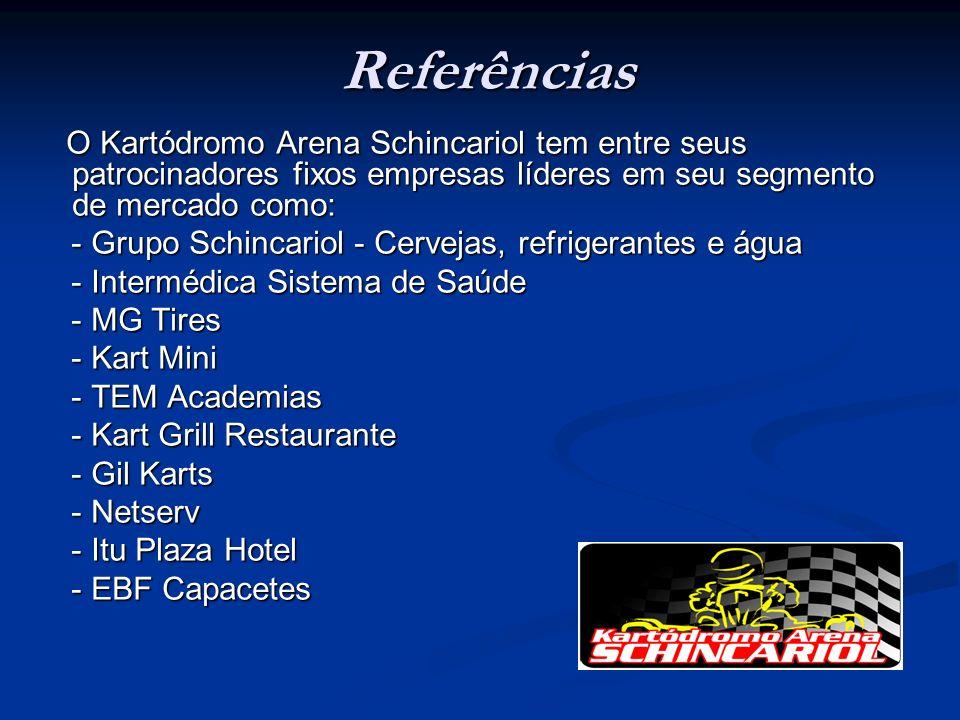 Referências O Kartódromo Arena Schincariol tem entre seus patrocinadores fixos empresas líderes em seu segmento de mercado como: O Kartódromo Arena Schincariol tem entre seus patrocinadores fixos empresas líderes em seu segmento de mercado como: - Grupo Schincariol - Cervejas, refrigerantes e água - Grupo Schincariol - Cervejas, refrigerantes e água - Intermédica Sistema de Saúde - Intermédica Sistema de Saúde - MG Tires - MG Tires - Kart Mini - Kart Mini - TEM Academias - TEM Academias - Kart Grill Restaurante - Kart Grill Restaurante - Gil Karts - Gil Karts - Netserv - Netserv - Itu Plaza Hotel - Itu Plaza Hotel - EBF Capacetes - EBF Capacetes