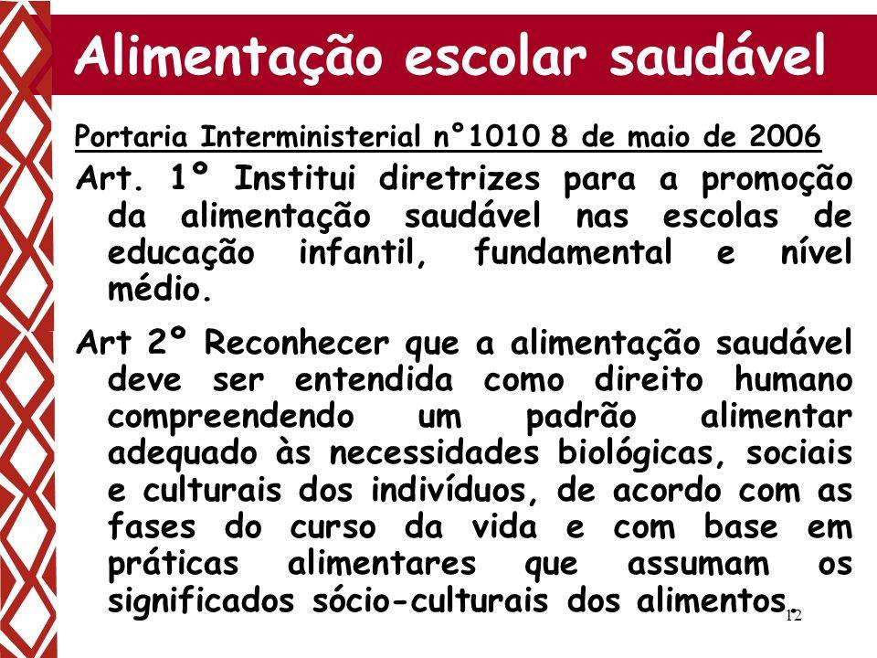 12 Alimentação escolar saudável Portaria Interministerial n°1010 8 de maio de 2006 Art. 1º Institui diretrizes para a promoção da alimentação saudável