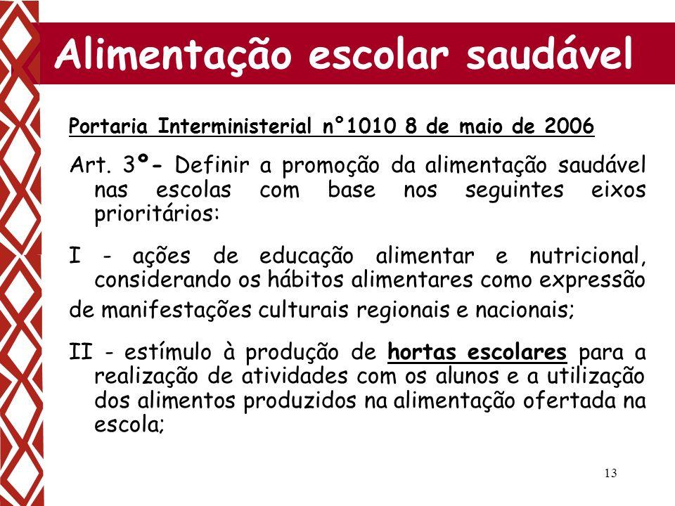 13 Alimentação escolar saudável Portaria Interministerial n°1010 8 de maio de 2006 Art. 3º- Definir a promoção da alimentação saudável nas escolas com