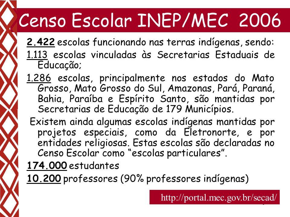 3 Censo Escolar INEP/MEC 2006 2.422 escolas funcionando nas terras indígenas, sendo: 1.113 escolas vinculadas às Secretarias Estaduais de Educação; 1.