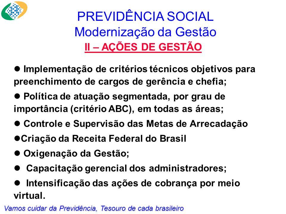 Vamos cuidar da Previdência, Tesouro de cada brasileiro Implementação de critérios técnicos objetivos para preenchimento de cargos de gerência e chefia; Política de atuação segmentada, por grau de importância (critério ABC), em todas as áreas; Controle e Supervisão das Metas de Arrecadação Criação da Receita Federal do Brasil Oxigenação da Gestão; Capacitação gerencial dos administradores; Intensificação das ações de cobrança por meio virtual.