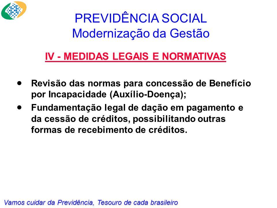 Vamos cuidar da Previdência, Tesouro de cada brasileiro Revisão das normas para concessão de Benefício por Incapacidade (Auxílio-Doença); Fundamentação legal de dação em pagamento e da cessão de créditos, possibilitando outras formas de recebimento de créditos.
