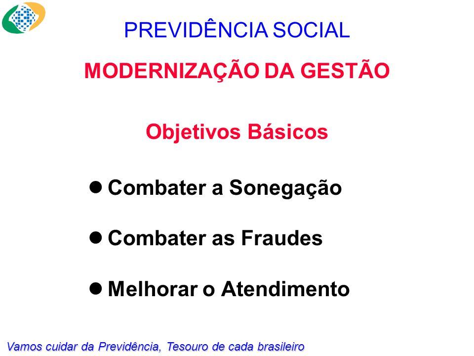 Vamos cuidar da Previdência, Tesouro de cada brasileiro MODERNIZAÇÃO DA GESTÃO Objetivos Básicos Combater a Sonegação Combater as Fraudes Melhorar o Atendimento PREVIDÊNCIA SOCIAL