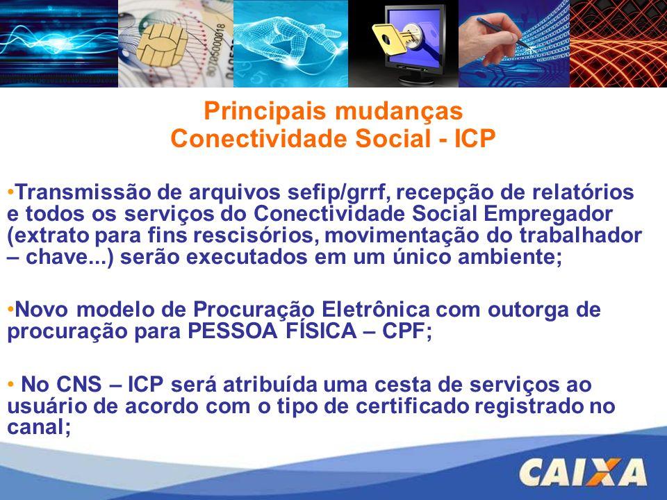 Principais mudanças Conectividade Social - ICP Transmissão de arquivos sefip/grrf, recepção de relatórios e todos os serviços do Conectividade Social