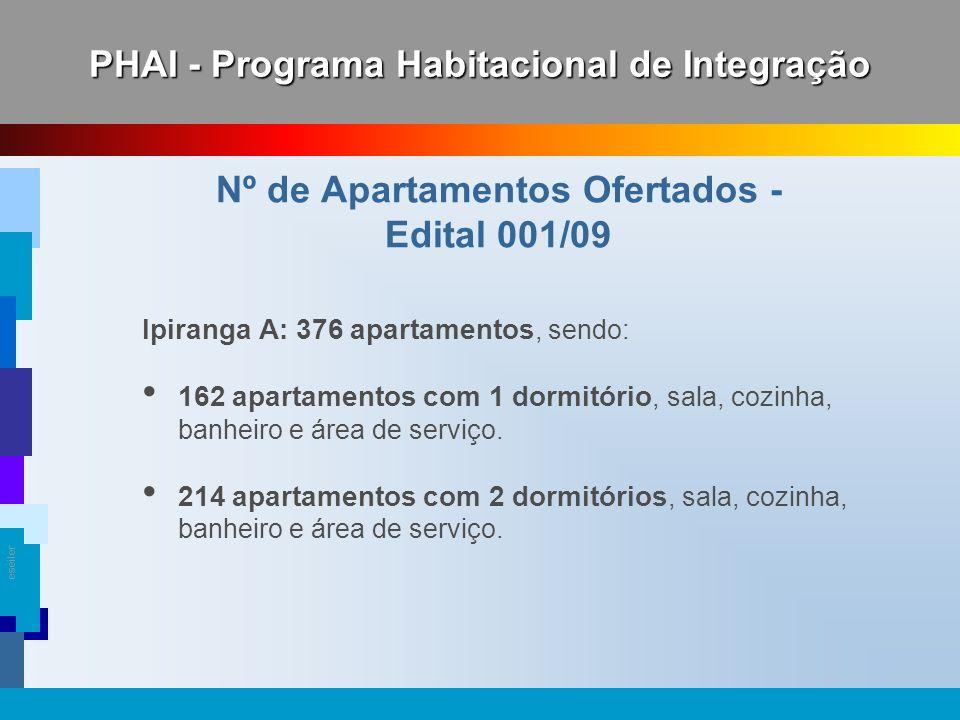eseiler Nº de Apartamentos Ofertados - Edital 001/09 Ipiranga A: 376 apartamentos, sendo: 162 apartamentos com 1 dormitório, sala, cozinha, banheiro e