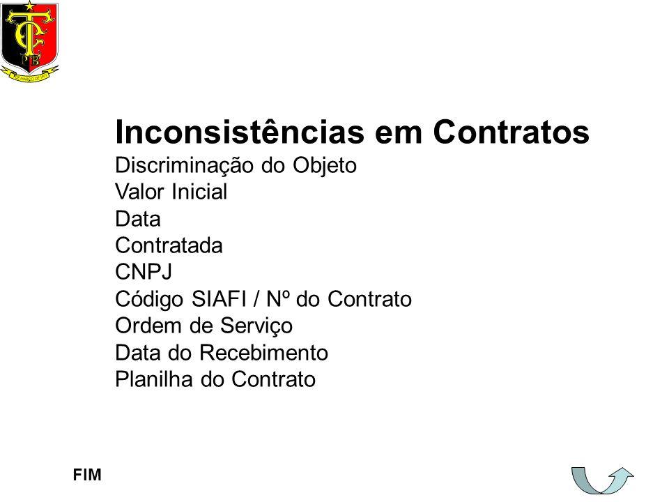 Inconsistências em Contratos Discriminação do Objeto Valor Inicial Data Contratada CNPJ Código SIAFI / Nº do Contrato Ordem de Serviço Data do Recebim