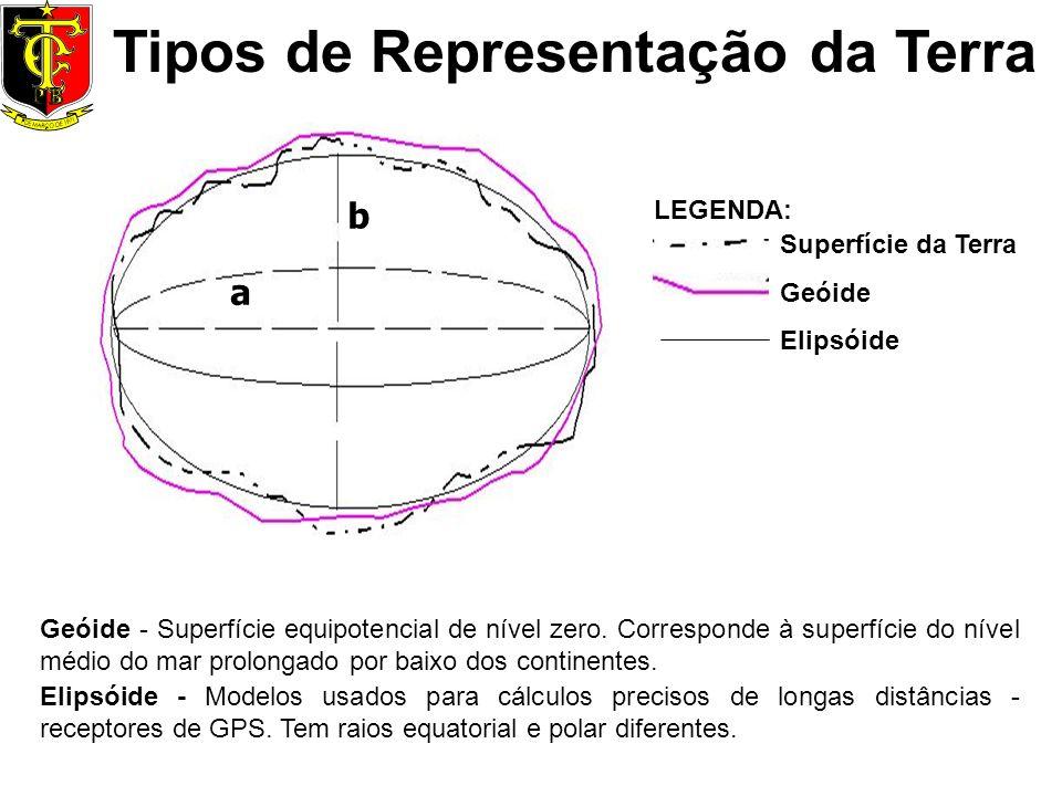Tipos de Representação da Terra a b LEGENDA: Superfície da Terra Geóide Elipsóide Geóide - Superfície equipotencial de nível zero. Corresponde à super